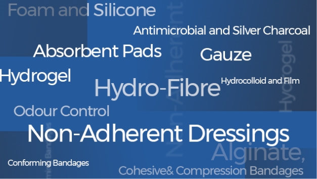 Word-Cloud - Advanced Wound Care